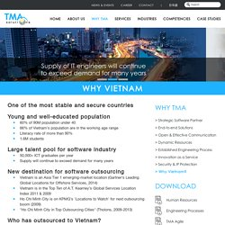 Why Vietnam for Offshore Software Outsourcing