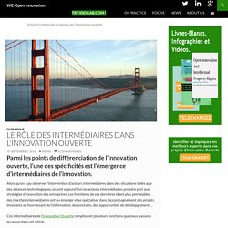 OI Pratique - WE-Open Innovation