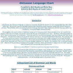 Okinawan Language Chart