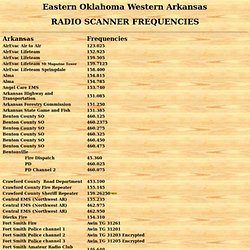 EASTERN OKLAHOMA WESTERN ARKANSAS RADIO SCANNER FREQUENCIES