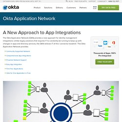 Pre-Integrated Cloud Apps for SSO & User Management