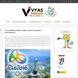 Rio Summer Olympic Games 2016 By Numbers - Infographic