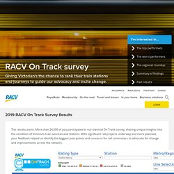 On Track Survey 2019