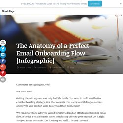 The Anatomy of a Perfect Email Onboarding Flow [Infographic]