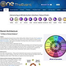 One The Event - Social Architecture