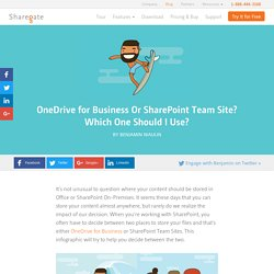 OneDrive for Business VS SharePoint Team Site