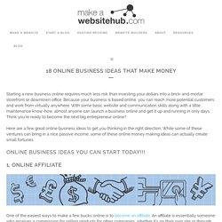 Online Business Ideas - Money Making Ideas That Work