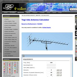 Online Calculator .:. Yagi Uda Antenna