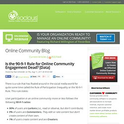 Is the 90-9-1 Rule for Online Community Engagement Dead? [Data]