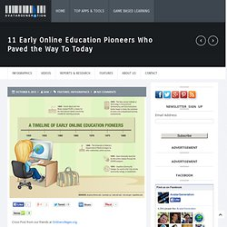 11 Early Online Education Pioneers Who Paved the Way To Today
