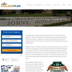 10 Best Online Engineering Programs