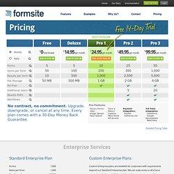 Online Form Builder - Pricing