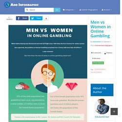 Men vs Women in Online Gambling - AddInfographic
