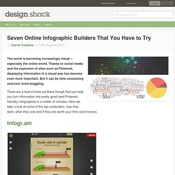 Seven Online Infographic Builders That You Have to Try