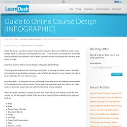 Guide to Online Course Design [INFOGRAPHIC]