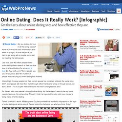 How online dating works