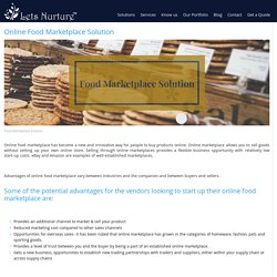 Online Food Marketplace Solution