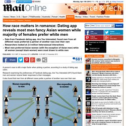 Online dating app reveals how race matters in romance