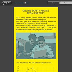 Copy: Copy: ONLINE SAFETY ADVICE  FROM PARENTS