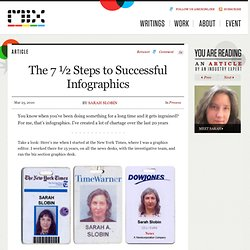 The 7 ½ Steps to Successful Infographics