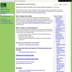 onlinefacilitation - Visual Work and Thinking
