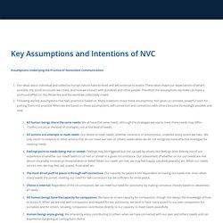 Key Assumptions and Intentions of NVC - OnlineSocialTeacher