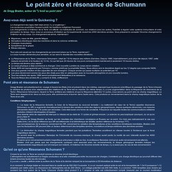 Le point zéro ou résonance de Schumann