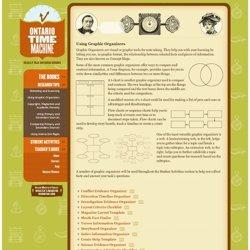 Ontario Time Machine - Using Graphic Organizers
