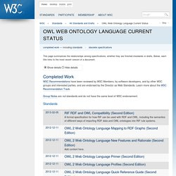 OWL Web Ontology Language Current Status - W3C