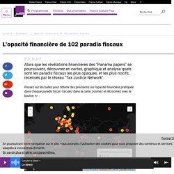 L'opacité financière de 102 paradis fiscaux