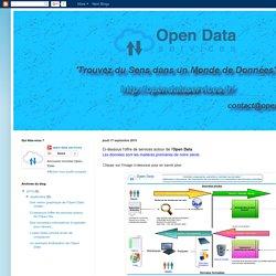 Open Data France