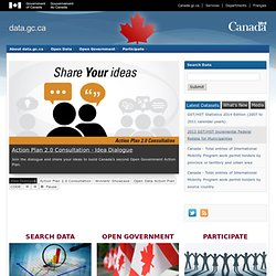 Government of Canada - Open Data Pilot Project - Home