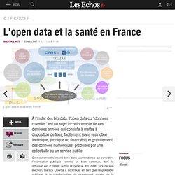 L'open data et la santé en France , Le Cercle