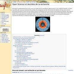 Open Science et données de la recherche