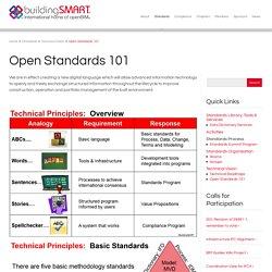Open Standards 101