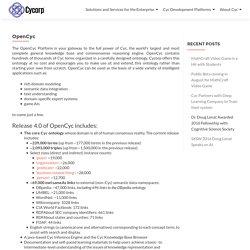 OpenCyc – Cycorp