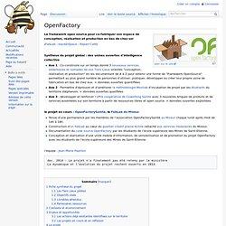 OpenFactory