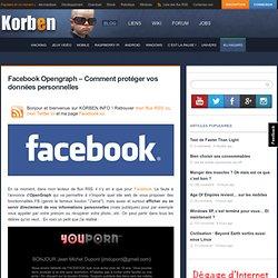 Facebook Opengraph – Comment protéger vos données personnelles