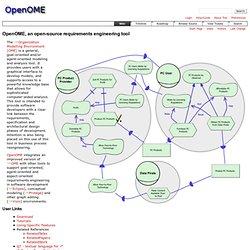 OpenOME