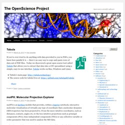 The OpenScience Project | Open source scientific software