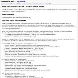 Openstuff Wiki: Mise en oeuvre d'une PKI via des outils libres