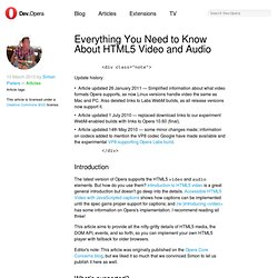 Everything You Need to Know About HTML5 Video and Audio