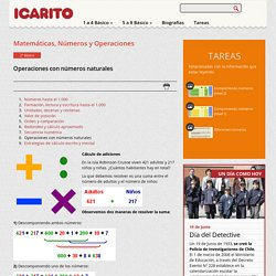 Operaciones con números naturales Icarito