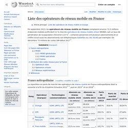 Liste des opérateurs de réseau mobile en France