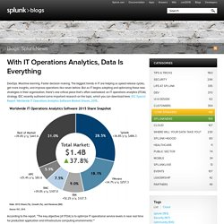 With IT Operations Analytics, Data Is Everything