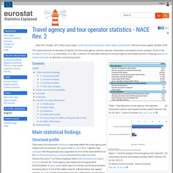 Travel agency and tour operator statistics - NACE Rev. 2 - Statistics Explained