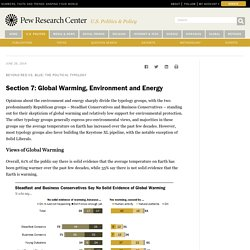 Public Opinion on Global Warming, Environment and Energy