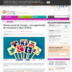 Réseau social de marque : une opportunité de croissance à deux chiffres