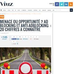 Menace ou opportunité ? Ad Blocking et Anti-Adblocking : 20 chiffres à connaître