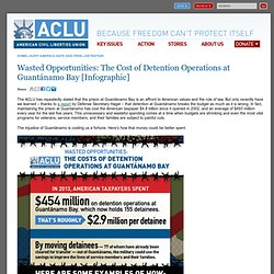 Wasted Opportunities: The Cost of Detention Operations at Guantánamo Bay [Infographic]